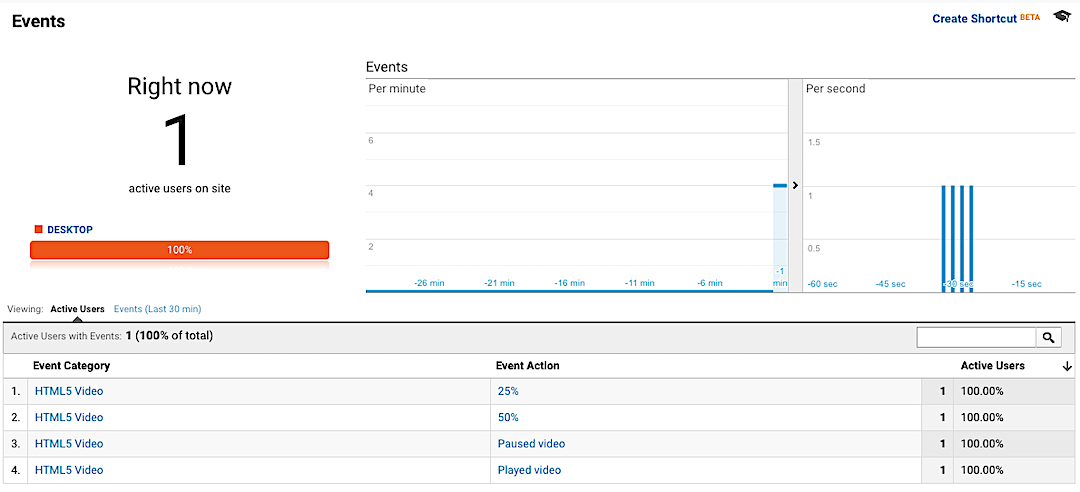 HTML5 Video Tracking